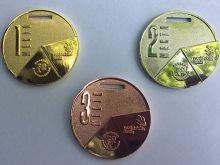 медали монеты